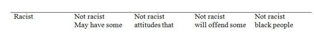 racist 4