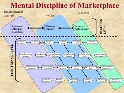 marketplace 1