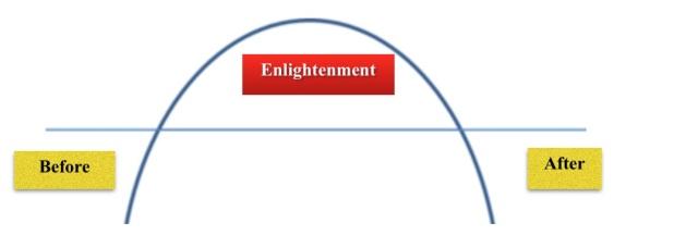 Enlightenment 3